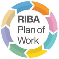 Projekto kokybė priklauso nuo aiškiai apibrėžtų procesų. RIBA etapai