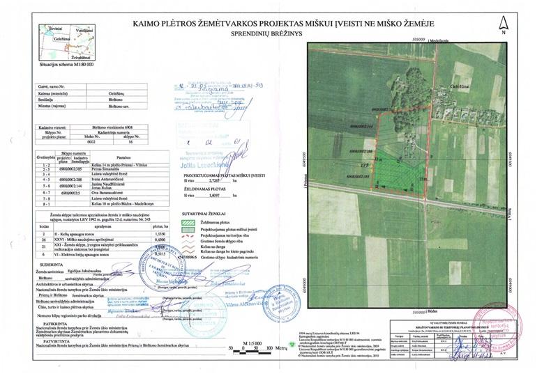 Kaimo plėtros žemėtvarkos projektas, Synergy Solutions, teritorijų planavimas