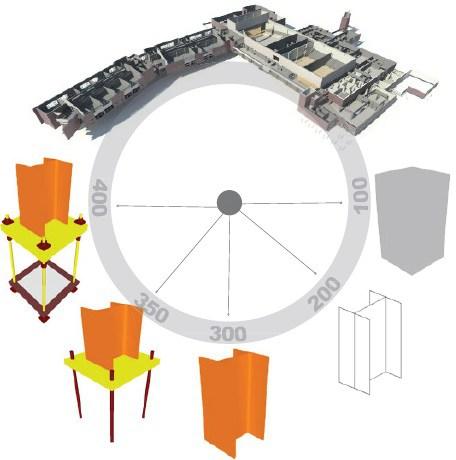 RIBA etapai, Projekto kokybė, Level of Development